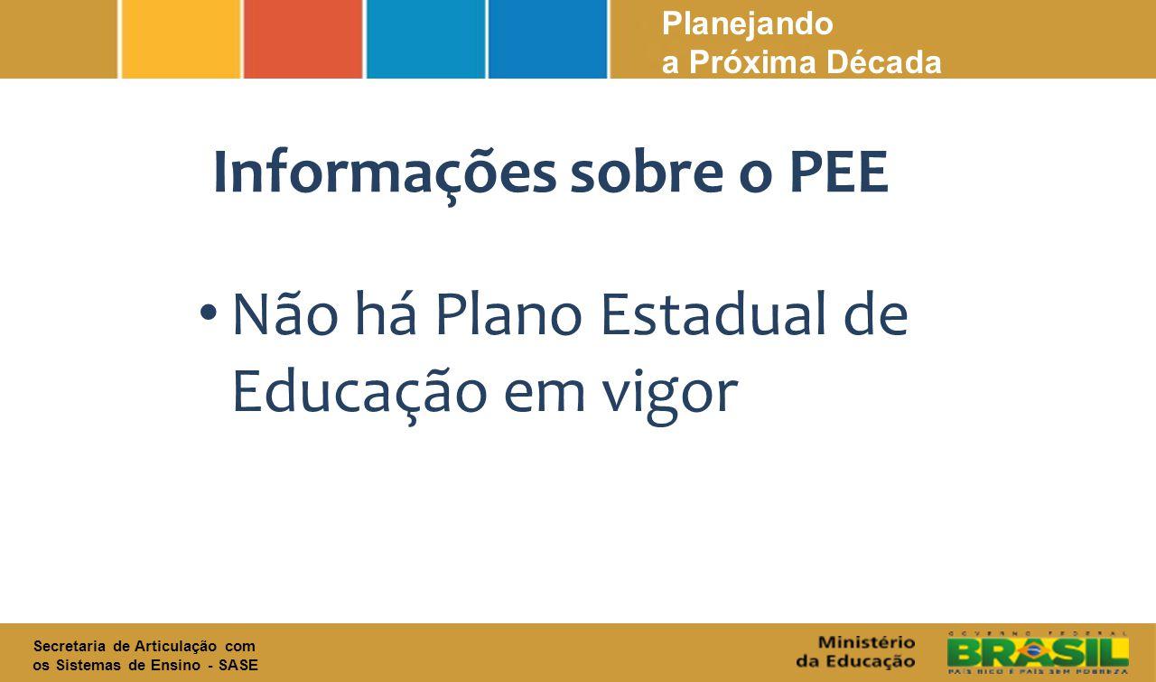 Secretaria de Articulação com os Sistemas de Ensino - SASE Planejando a Próxima Década Informações sobre o PEE Não há Plano Estadual de Educação em vigor