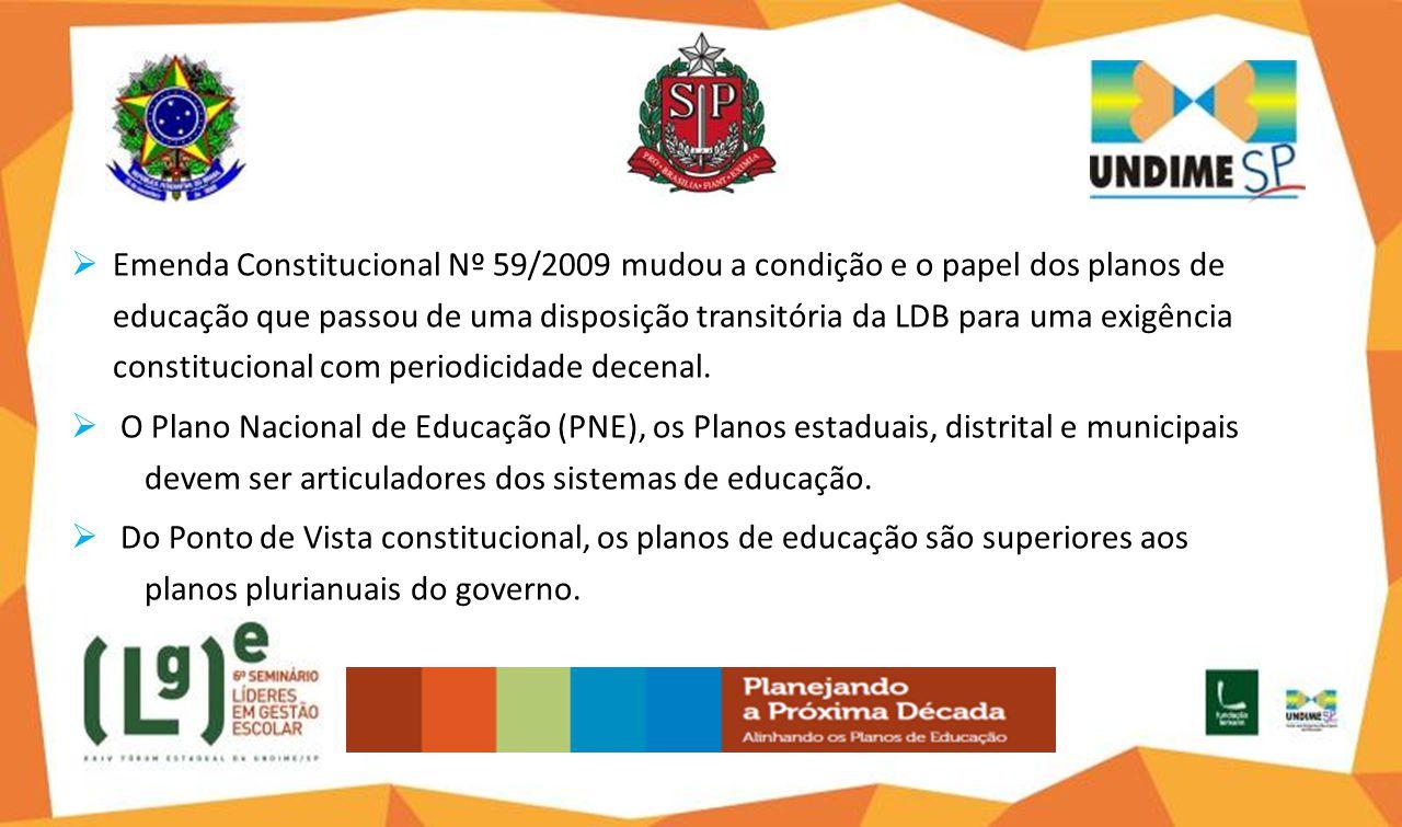  Emenda Constitucional Nº 59/2009 mudou a condição e o papel dos planos de educação que passou de uma disposição transitória da LDB para uma exigência constitucional com periodicidade decenal.