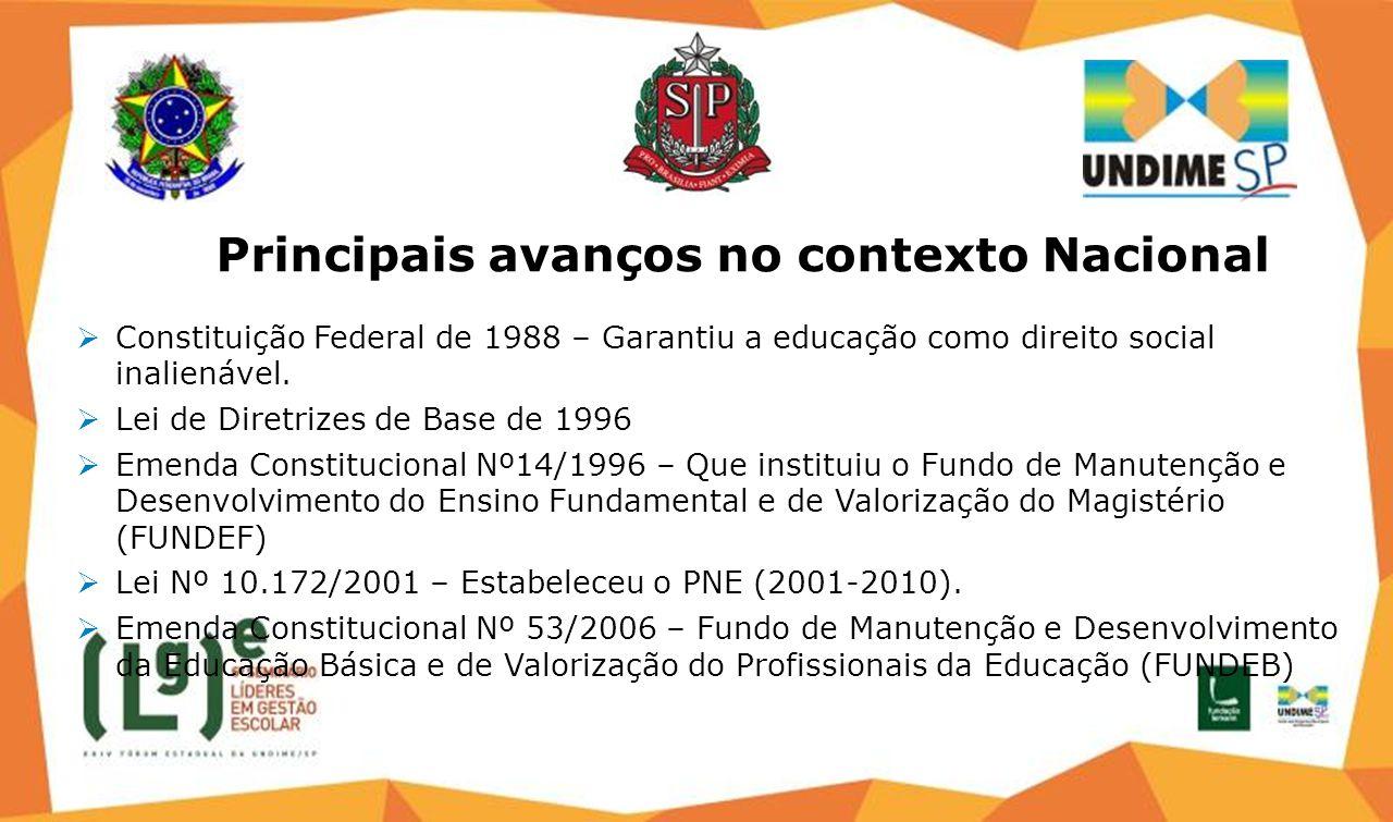 Principais avanços no contexto Nacional  Constituição Federal de 1988 – Garantiu a educação como direito social inalienável.