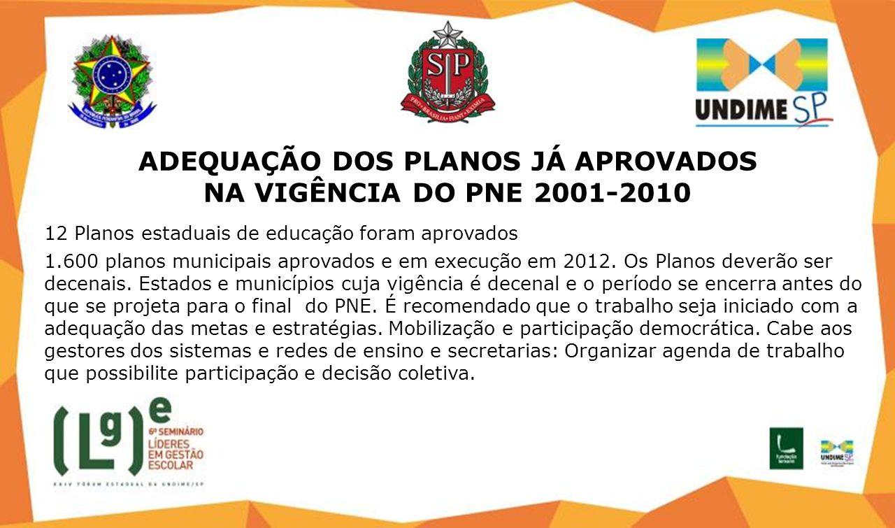 12 Planos estaduais de educação foram aprovados 1.600 planos municipais aprovados e em execução em 2012.