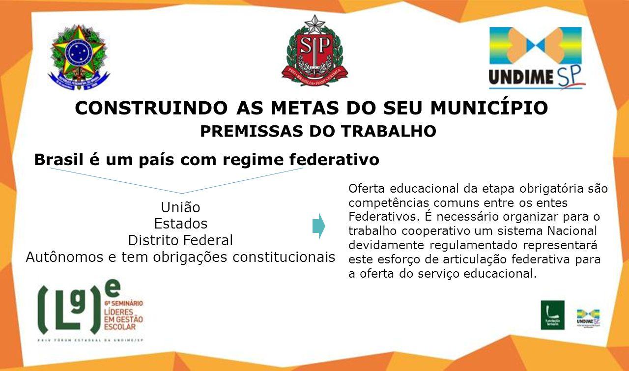 PREMISSAS DO TRABALHO Brasil é um país com regime federativo União Estados Distrito Federal Autônomos e tem obrigações constitucionais Oferta educacional da etapa obrigatória são competências comuns entre os entes Federativos.