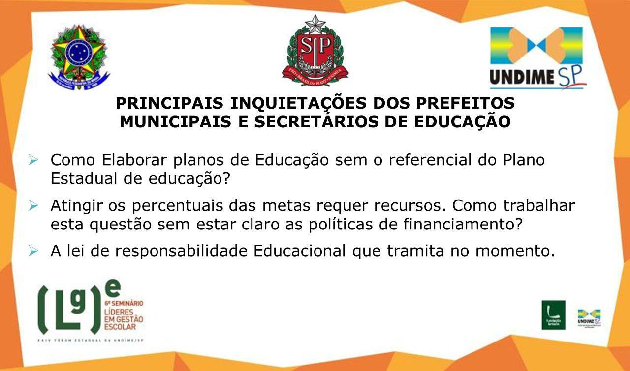 PRINCIPAIS INQUIETAÇÕES DOS PREFEITOS MUNICIPAIS E SECRETÁRIOS DE EDUCAÇÃO  Como Elaborar planos de Educação sem o referencial do Plano Estadual de educação.
