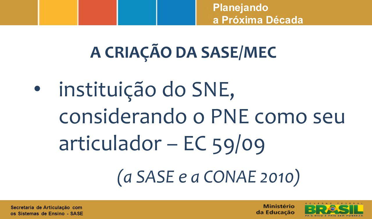 Secretaria de Articulação com os Sistemas de Ensino - SASE instituição do SNE, considerando o PNE como seu articulador – EC 59/09 (a SASE e a CONAE 2010) A CRIAÇÃO DA SASE/MEC Planejando a Próxima Década