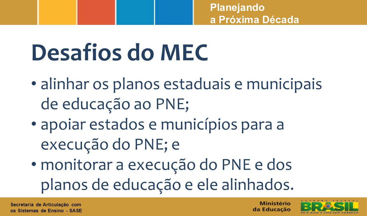 Secretaria de Articulação com os Sistemas de Ensino - SASE Desafios do MEC alinhar os planos estaduais e municipais de educação ao PNE; apoiar estados e municípios para a execução do PNE; e monitorar a execução do PNE e dos planos de educação e ele alinhados.