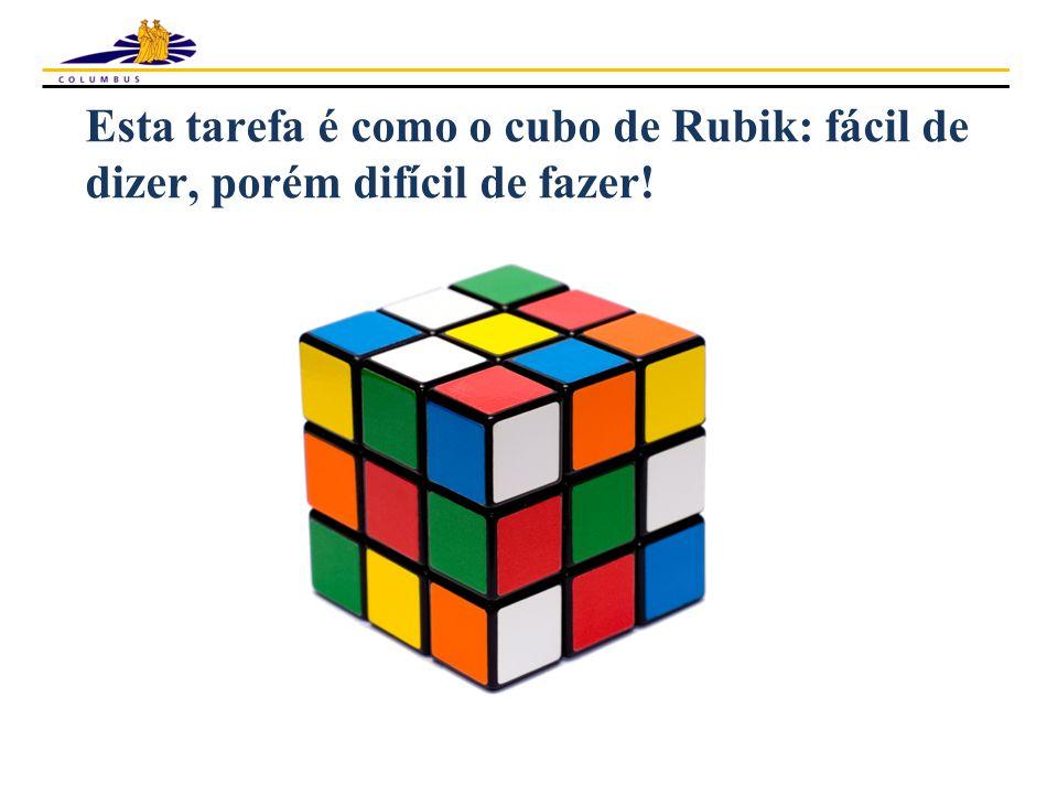 Esta tarefa é como o cubo de Rubik: fácil de dizer, porém difícil de fazer!