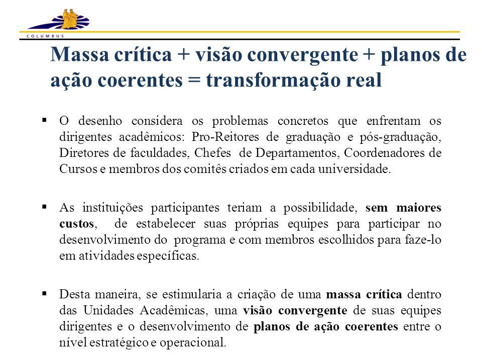 Massa crítica + visão convergente + planos de ação coerentes = transformação real  O desenho considera os problemas concretos que enfrentam os dirige