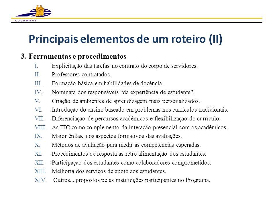 3. Ferramentas e procedimentos I.Explicitação das tarefas no contrato do corpo de servidores. II.Professores contratados. III.Formação básica em habil