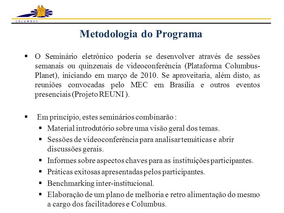 Metodologia do Programa  O Seminário eletrônico poderia se desenvolver através de sessões semanais ou quinzenais de videoconferência (Plataforma Columbus- Planet), iniciando em março de 2010.