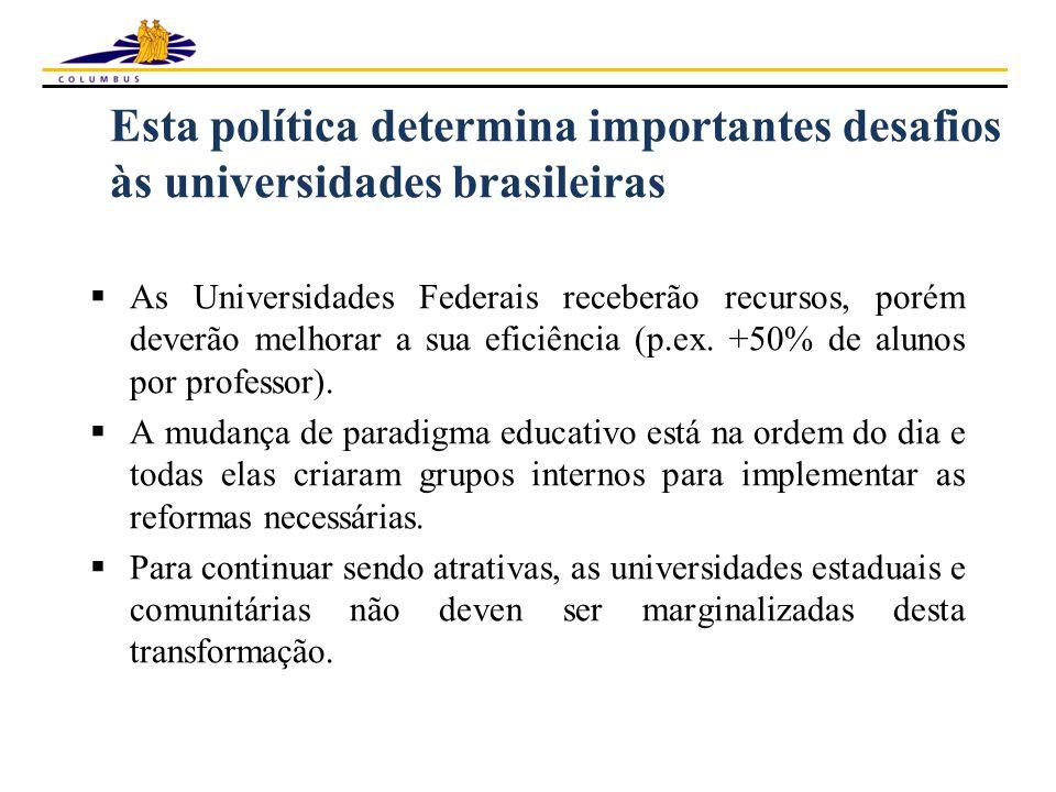 Esta política determina importantes desafios às universidades brasileiras  As Universidades Federais receberão recursos, porém deverão melhorar a sua eficiência (p.ex.