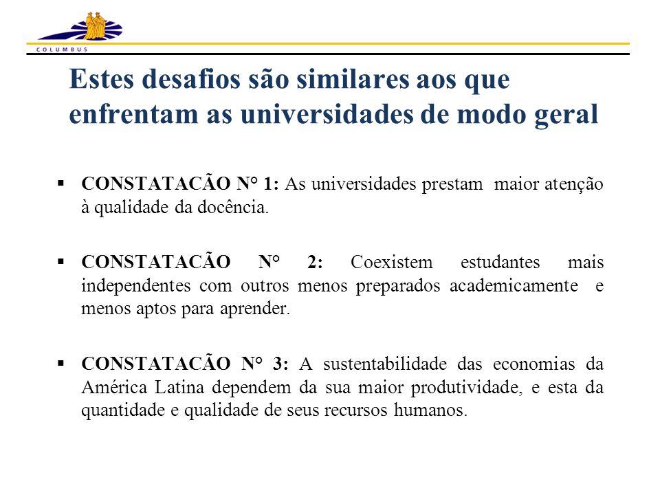 Estes desafios são similares aos que enfrentam as universidades de modo geral  CONSTATACÃO N° 1: As universidades prestam maior atenção à qualidade da docência.
