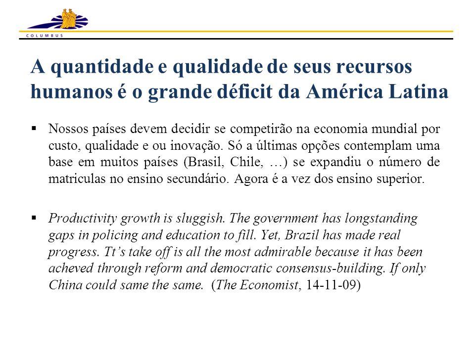 A quantidade e qualidade de seus recursos humanos é o grande déficit da América Latina  Nossos países devem decidir se competirão na economia mundial por custo, qualidade e ou inovação.