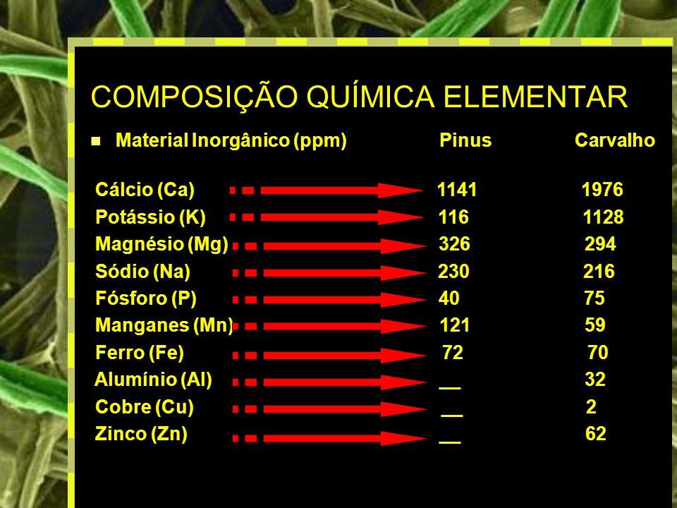 6 COMPOSIÇÃO QUÍMICA Substâncias Macromoleculares: Do ponto de vista da análise dos componentes da madeira, uma distinção precisa ser feita entre os principais componentes da parede celular: Celulose Polioses Lignina