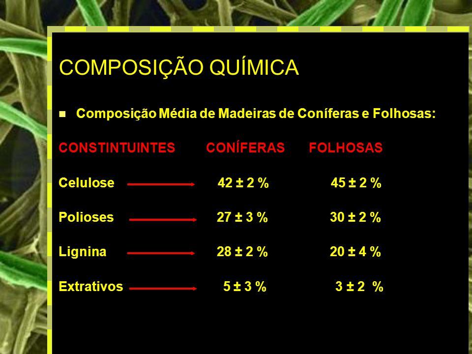 7 COMPOSIÇÃO QUÍMICA Composição Média de Madeiras de Coníferas e Folhosas: CONSTINTUINTES CONÍFERAS FOLHOSAS Celulose 42 ± 2 % 45 ± 2 % Polioses 27 ± 3 % 30 ± 2 % Lignina 28 ± 2 % 20 ± 4 % Extrativos 5 ± 3 % 3 ± 2 %