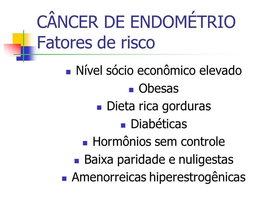 CÂNCER DE ENDOMÉTRIO Fatores de risco Nível sócio econômico elevado Obesas Dieta rica gorduras Diabéticas Hormônios sem controle Baixa paridade e nuligestas Amenorreicas hiperestrogênicas