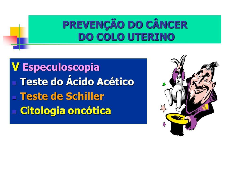 PREVENÇÃO DO CÂNCER DO COLO UTERINO VEspeculoscopia Teste Teste do Ácido Acético de Schiller Citologia Citologia oncótica