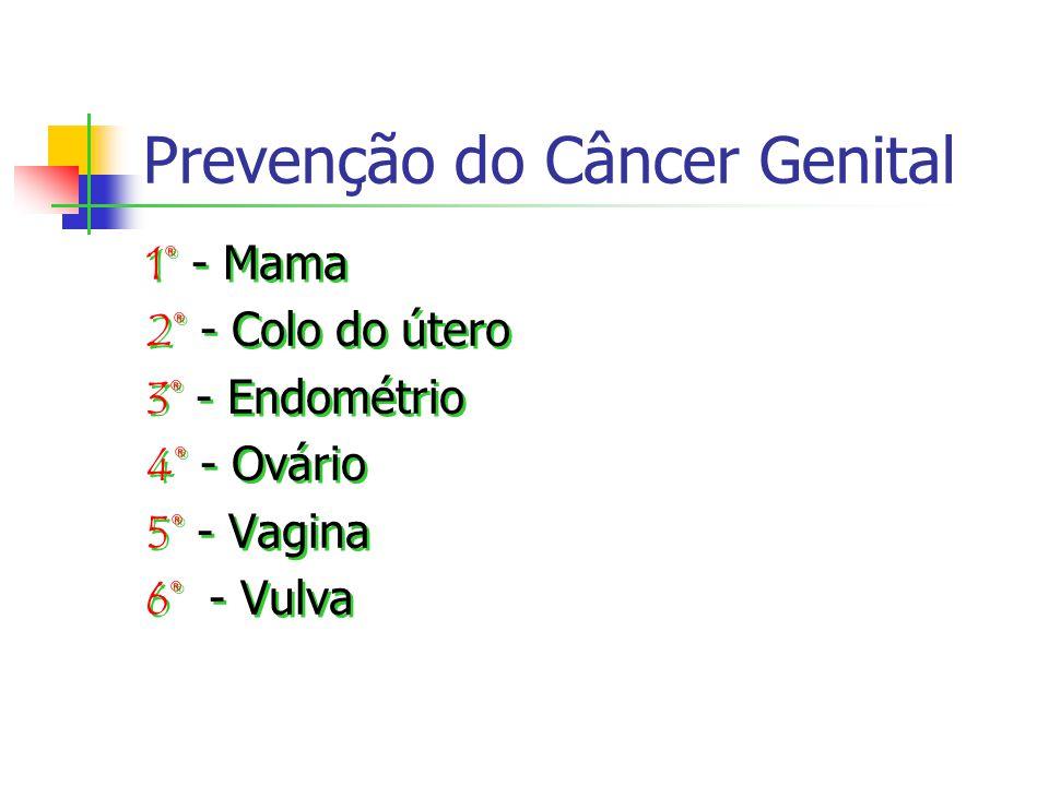 Prevenção do Câncer Genital 1® - Mama 2® - Colo do útero 3® - Endométrio 4® - Ovário 5® - Vagina 6® - Vulva 1® - Mama 2® - Colo do útero 3® - Endométr