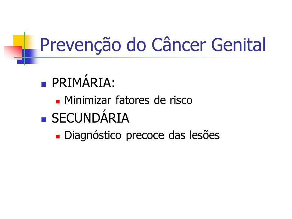 Prevenção do Câncer Genital PRIMÁRIA: Minimizar fatores de risco SECUNDÁRIA Diagnóstico precoce das lesões