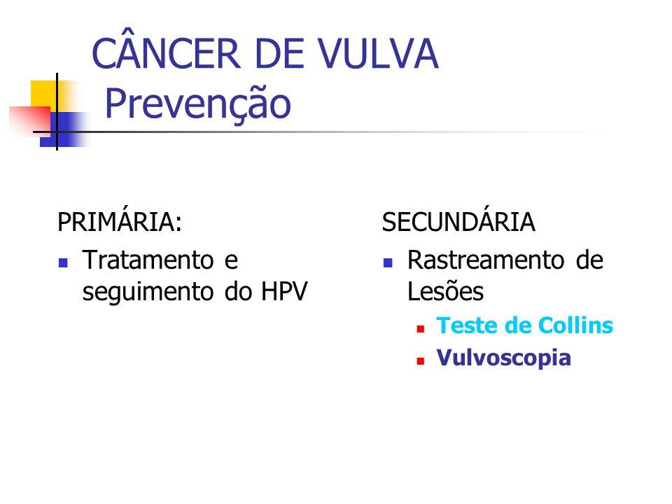 CÂNCER DE VULVA Prevenção PRIMÁRIA: Tratamento e seguimento do HPV SECUNDÁRIA Rastreamento de Lesões Teste de Collins Vulvoscopia
