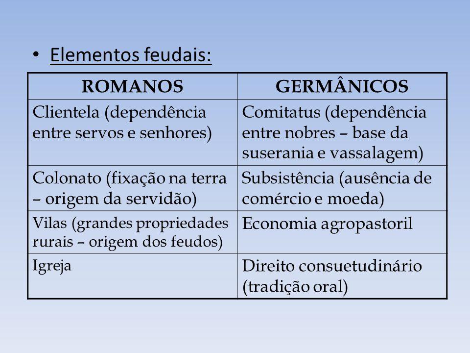 Política: descentralização; Ideologia: – Teocentrismo – IGREJA: maior instituição (atuante em todos os setores) – Conformismo, continuismo – Ética pat
