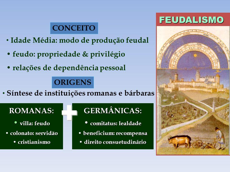 ORIENTE ALTA (séc.V a X) invasões bárbaras descentralização política ruralização da sociedade formação do feudalismo consolidação da Igreja BAIXA (séc