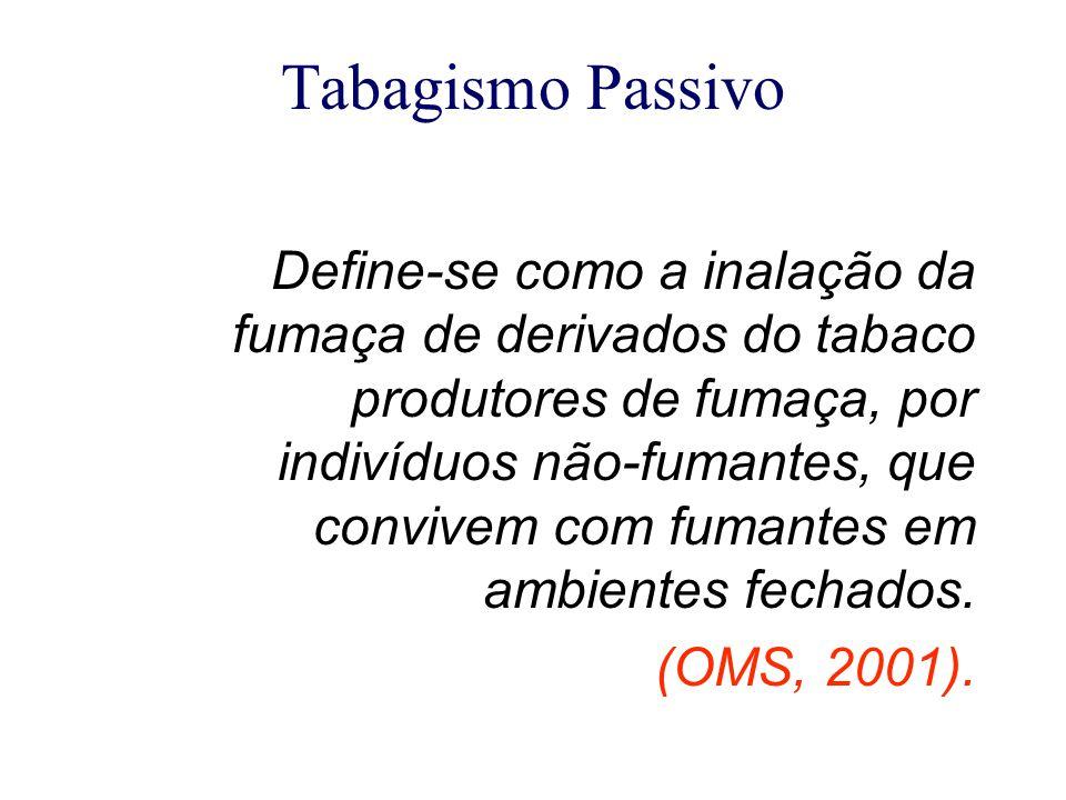 Tabagismo Passivo Define-se como a inalação da fumaça de derivados do tabaco produtores de fumaça, por indivíduos não-fumantes, que convivem com fuman