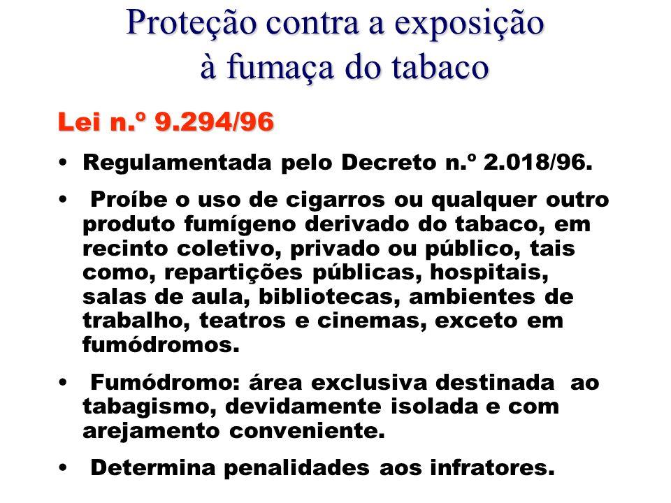 Proteção contra a exposição à fumaça do tabaco Lei n.º 9.294/96 Regulamentada pelo Decreto n.º 2.018/96. Proíbe o uso de cigarros ou qualquer outro pr