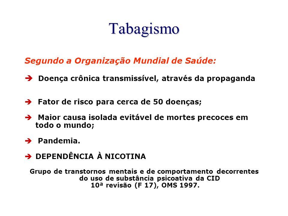 O Tabagismo como Dependência Compulsão:  Forte desejo de consumir uma substância.