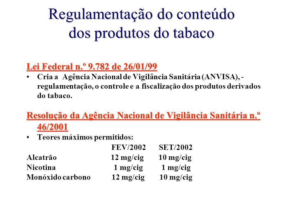 Lei Federal n.º 9.782 de 26/01/99 Cria a Agência Nacional de Vigilância Sanitária (ANVISA), - regulamentação, o controle e a fiscalização dos produtos derivados do tabaco.