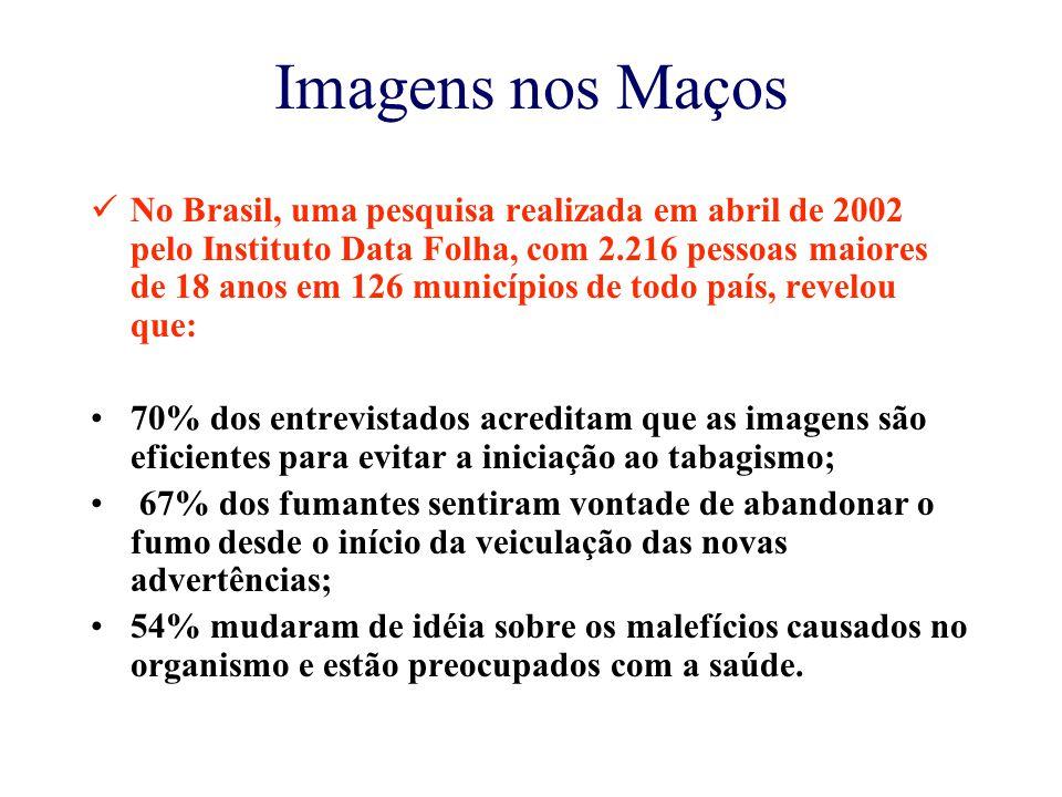 Imagens nos Maços No Brasil, uma pesquisa realizada em abril de 2002 pelo Instituto Data Folha, com 2.216 pessoas maiores de 18 anos em 126 municípios de todo país, revelou que: 70% dos entrevistados acreditam que as imagens são eficientes para evitar a iniciação ao tabagismo; 67% dos fumantes sentiram vontade de abandonar o fumo desde o início da veiculação das novas advertências; 54% mudaram de idéia sobre os malefícios causados no organismo e estão preocupados com a saúde.