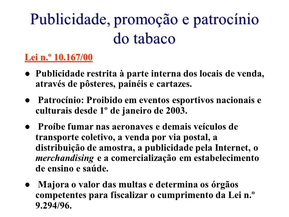 Publicidade, promoção e patrocínio do tabaco Lei n.º 10.167/00 l Publicidade restrita à parte interna dos locais de venda, através de pôsteres, painéis e cartazes.