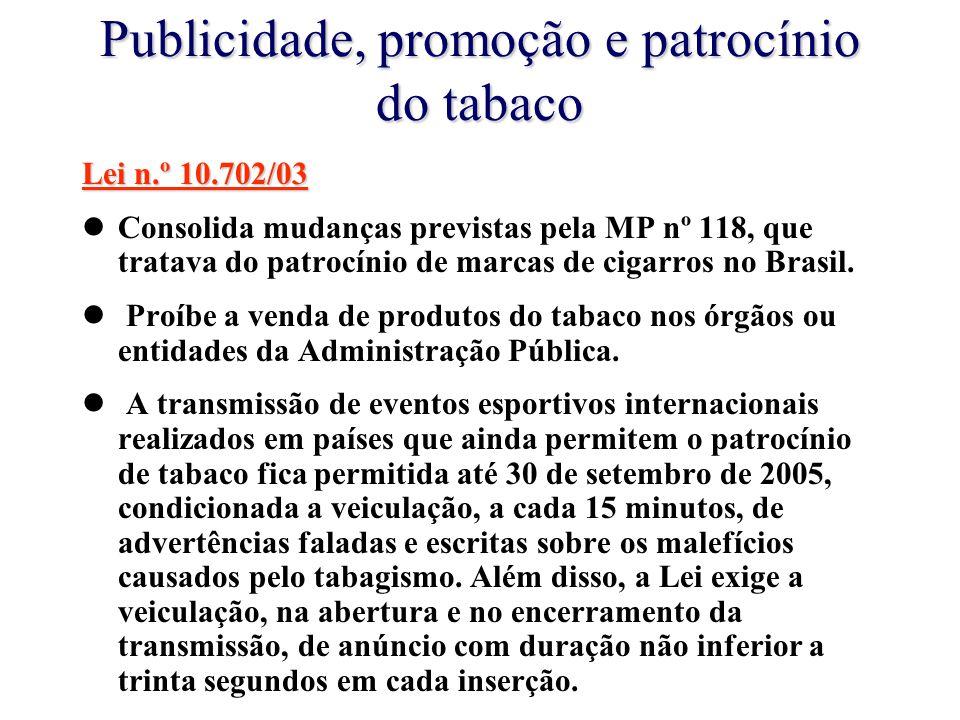 Publicidade, promoção e patrocínio do tabaco Lei n.º 10.702/03 lConsolida mudanças previstas pela MP nº 118, que tratava do patrocínio de marcas de cigarros no Brasil.