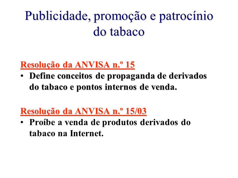 Publicidade, promoção e patrocínio do tabaco Resolução da ANVISA n.º 15 Define conceitos de propaganda de derivados do tabaco e pontos internos de venda.Define conceitos de propaganda de derivados do tabaco e pontos internos de venda.