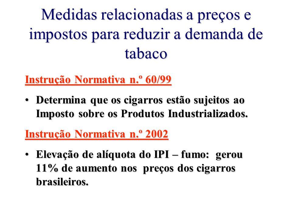 Medidas relacionadas a preços e impostos para reduzir a demanda de tabaco Instrução Normativa n.º 60/99 Determina que os cigarros estão sujeitos ao Imposto sobre os Produtos Industrializados.Determina que os cigarros estão sujeitos ao Imposto sobre os Produtos Industrializados.