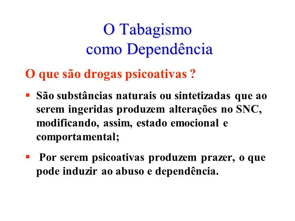O Tabagismo como Dependência O que são drogas psicoativas ?  São substâncias naturais ou sintetizadas que ao serem ingeridas produzem alterações no S