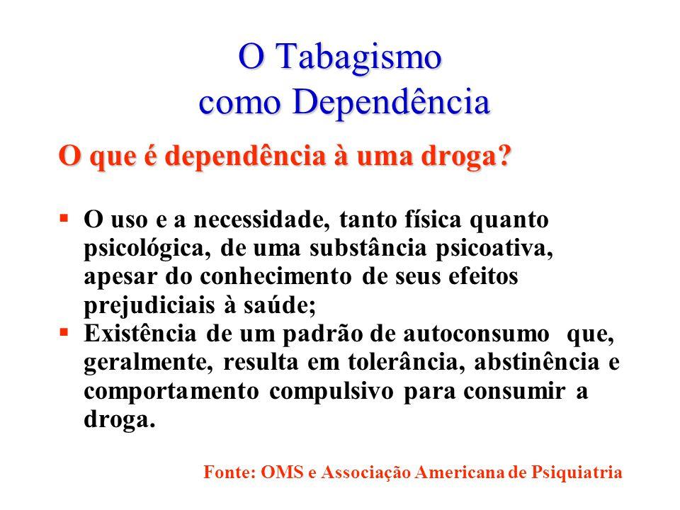 O Tabagismo como Dependência O que é dependência à uma droga?  O uso e a necessidade, tanto física quanto psicológica, de uma substância psicoativa,
