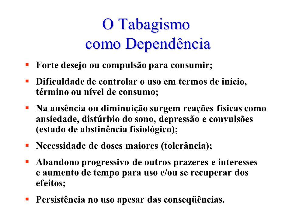 O Tabagismo como Dependência  Forte desejo ou compulsão para consumir;  Dificuldade de controlar o uso em termos de início, término ou nível de cons