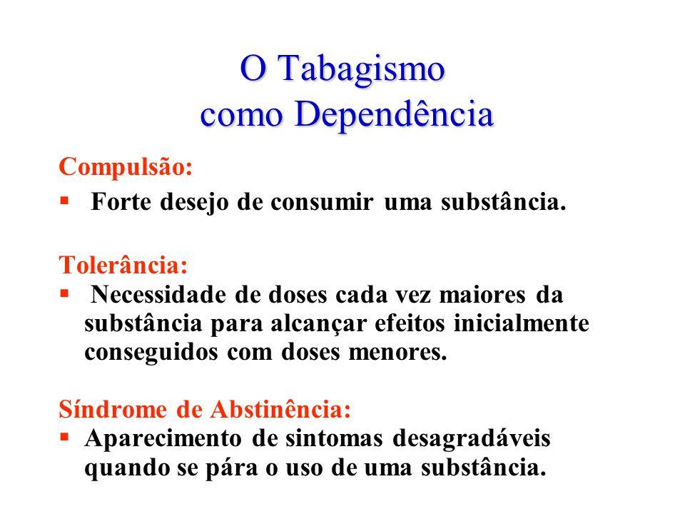 O Tabagismo como Dependência Compulsão:  Forte desejo de consumir uma substância. Tolerância:  Necessidade de doses cada vez maiores da substância p