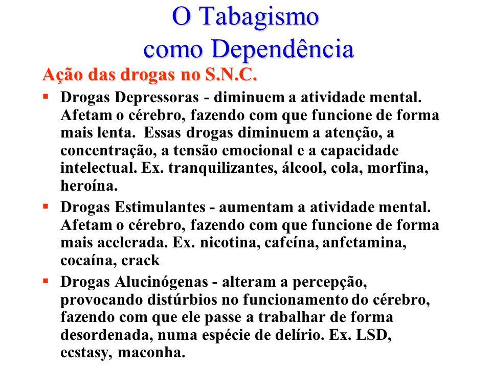O Tabagismo como Dependência Ação das drogas no S.N.C.  Drogas Depressoras - diminuem a atividade mental. Afetam o cérebro, fazendo com que funcione