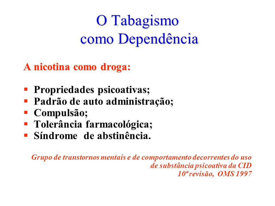 O Tabagismo como Dependência A nicotina como droga:  Propriedades psicoativas;  Padrão de auto administração;  Compulsão;  Tolerância farmacológic