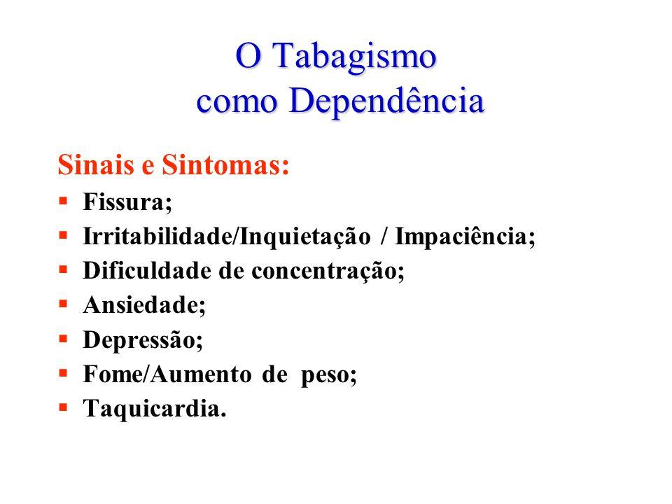 O Tabagismo como Dependência Sinais e Sintomas:  Fissura;  Irritabilidade/Inquietação / Impaciência;  Dificuldade de concentração;  Ansiedade;  D