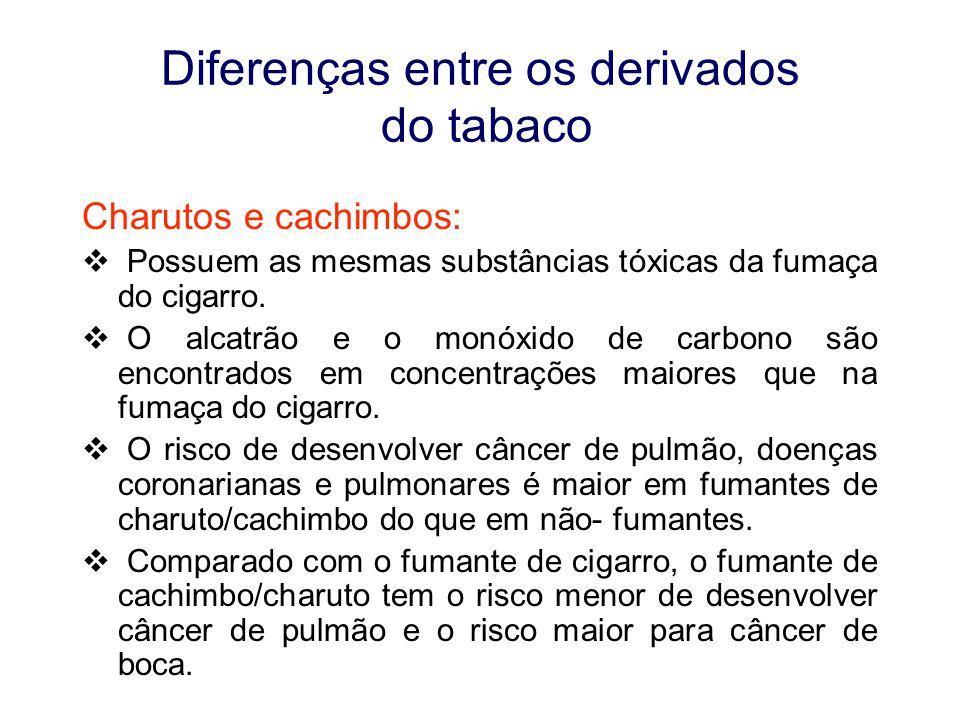 Diferenças entre os derivados do tabaco Charutos e cachimbos:  Possuem as mesmas substâncias tóxicas da fumaça do cigarro.  O alcatrão e o monóxido