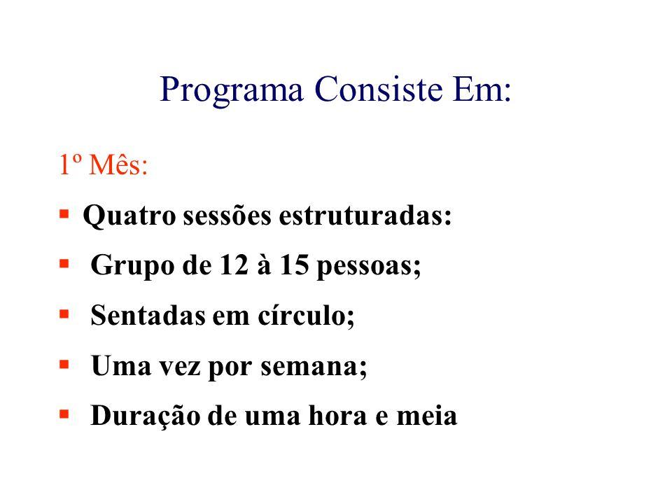 Programa Consiste Em: 1º Mês:  Quatro sessões estruturadas:  Grupo de 12 à 15 pessoas;  Sentadas em círculo;  Uma vez por semana;  Duração de uma hora e meia