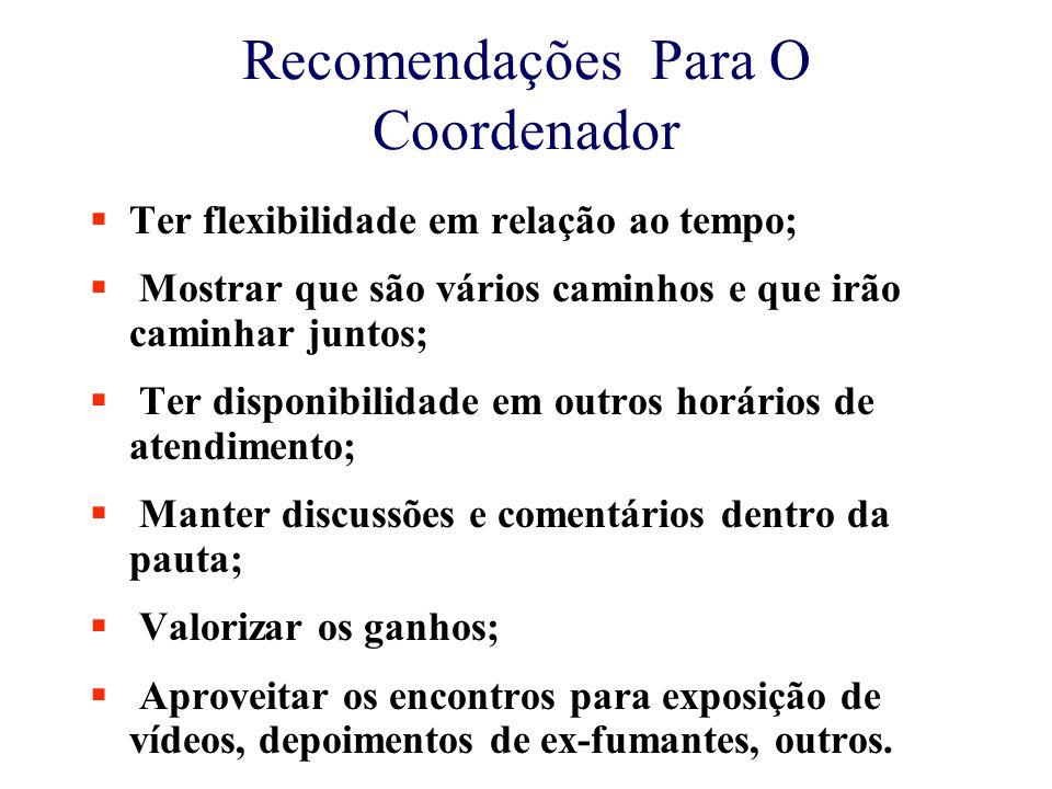 Recomendações Para O Coordenador  Ter flexibilidade em relação ao tempo;  Mostrar que são vários caminhos e que irão caminhar juntos;  Ter disponib