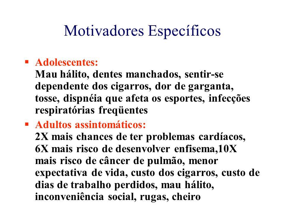 Motivadores Específicos  Adolescentes: Mau hálito, dentes manchados, sentir-se dependente dos cigarros, dor de garganta, tosse, dispnéia que afeta os