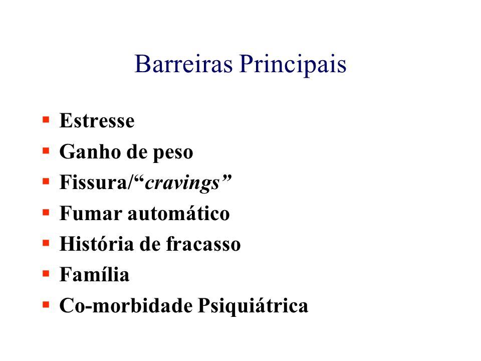 """Barreiras Principais  Estresse  Ganho de peso  Fissura/""""cravings""""  Fumar automático  História de fracasso  Família  Co-morbidade Psiquiátrica"""