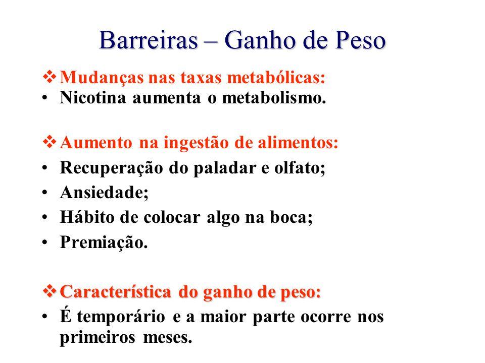 Barreiras – Ganho de Peso  Mudanças nas taxas metabólicas: Nicotina aumenta o metabolismo.  Aumento na ingestão de alimentos: Recuperação do paladar