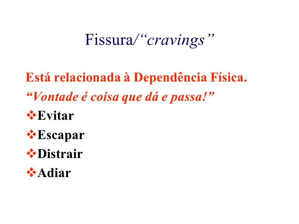 """Fissura/""""cravings"""" Está relacionada à Dependência Física. """"Vontade é coisa que dá e passa!""""  Evitar  Escapar  Distrair  Adiar"""