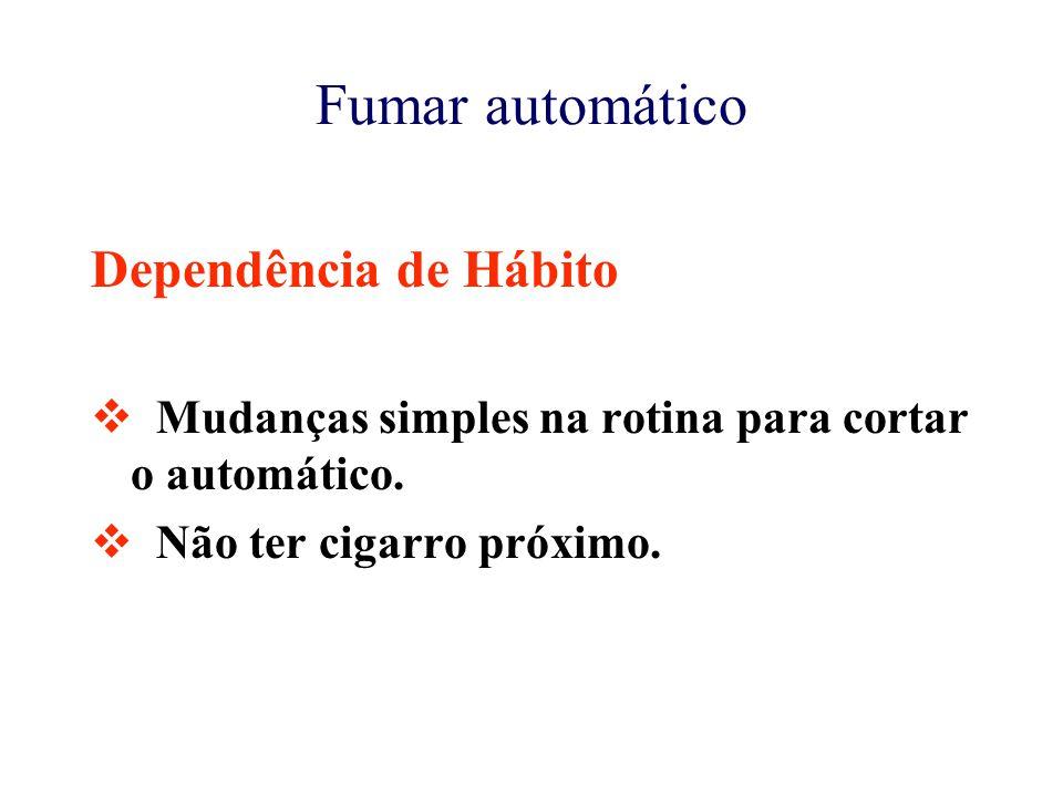 Fumar automático Dependência de Hábito  Mudanças simples na rotina para cortar o automático.  Não ter cigarro próximo.