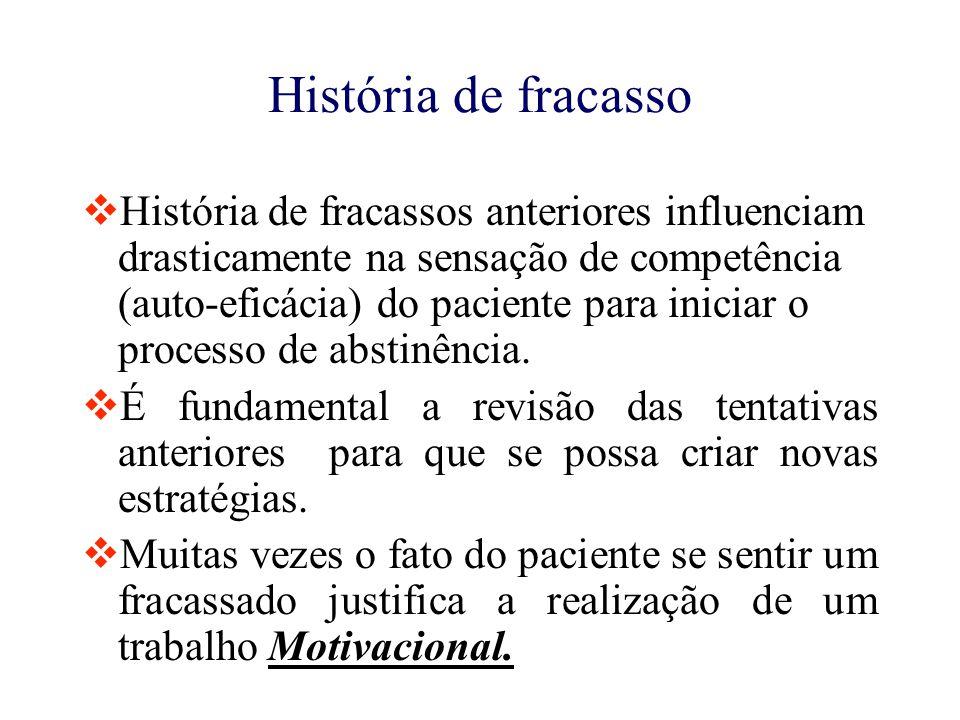 História de fracasso  História de fracassos anteriores influenciam drasticamente na sensação de competência (auto-eficácia) do paciente para iniciar o processo de abstinência.