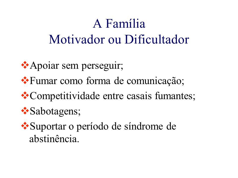 A Família Motivador ou Dificultador  Apoiar sem perseguir;  Fumar como forma de comunicação;  Competitividade entre casais fumantes;  Sabotagens;  Suportar o período de síndrome de abstinência.